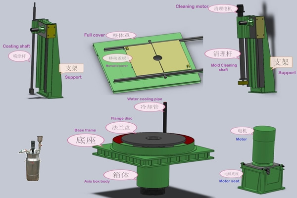 Vertical Centrifugal Casting Machine distribution diagram.